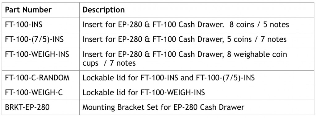 ep-280 specification table
